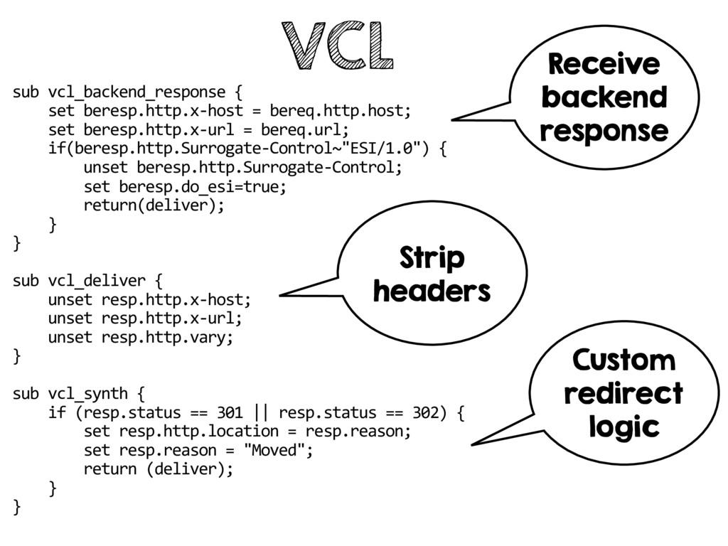 VCL sub vcl_backend_response { set beresp.http...