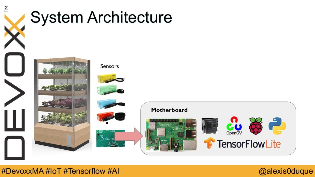 @alexis0duque #DevoxxMA #IoT #Tensorflow #AI Sy...