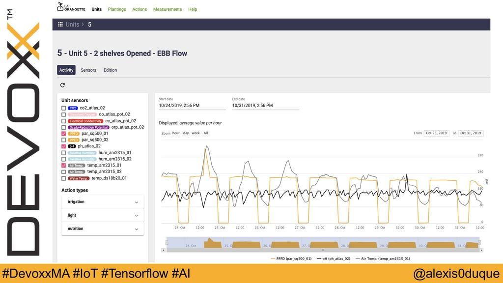 @alexis0duque #DevoxxMA #IoT #Tensorflow #AI