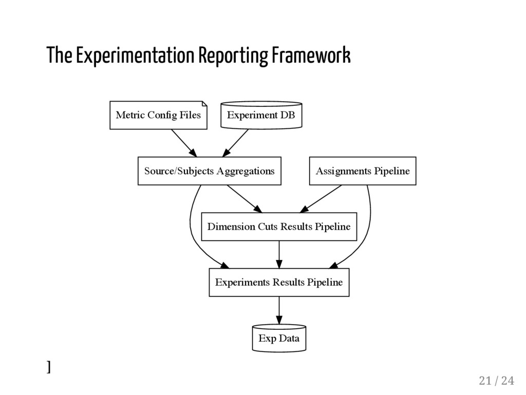 The Experimentation Reporting Framework Metric ...