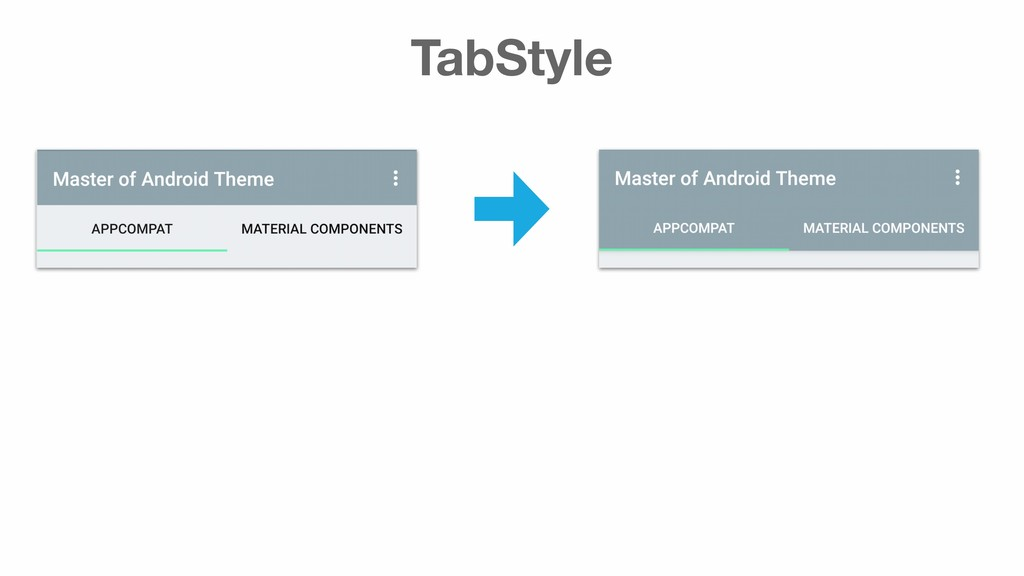 TabStyle