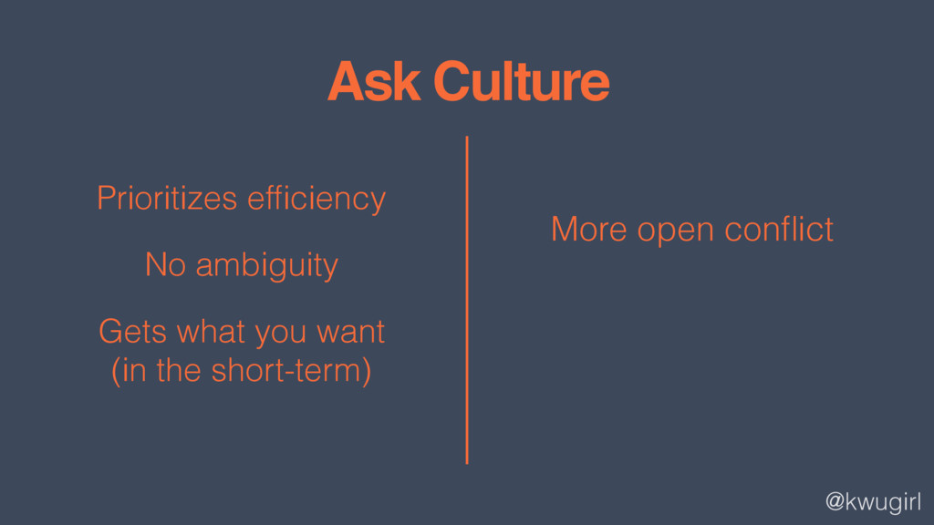 @kwugirl Ask Culture Prioritizes efficiency No a...