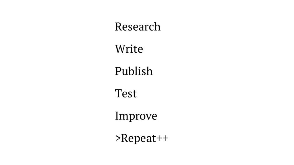 Research Write Publish Test Improve >Repeat++