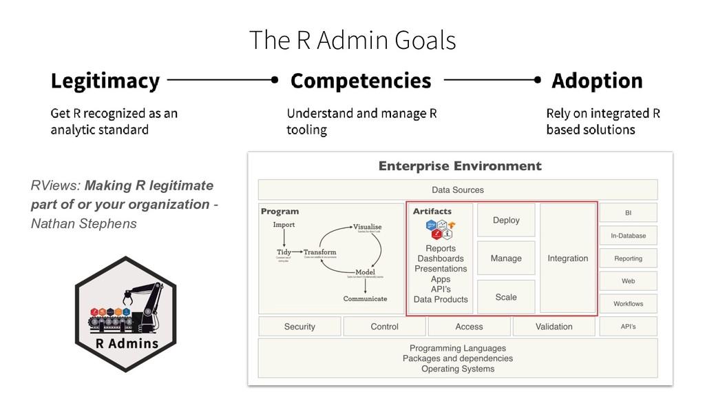 The R Admin Goals RViews: Making R legitimate p...
