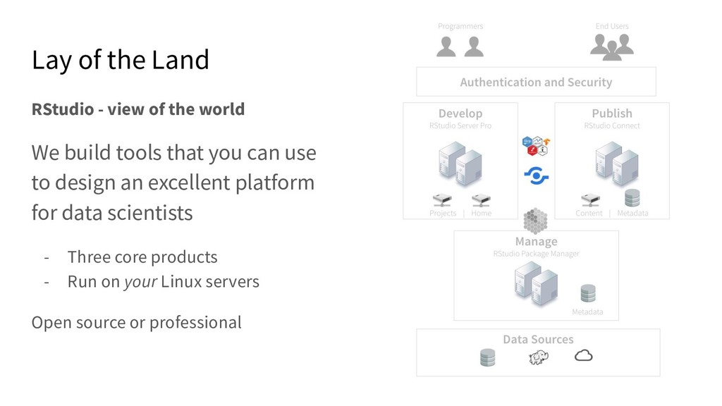 Lay of the Land RStudio - view of the world We ...
