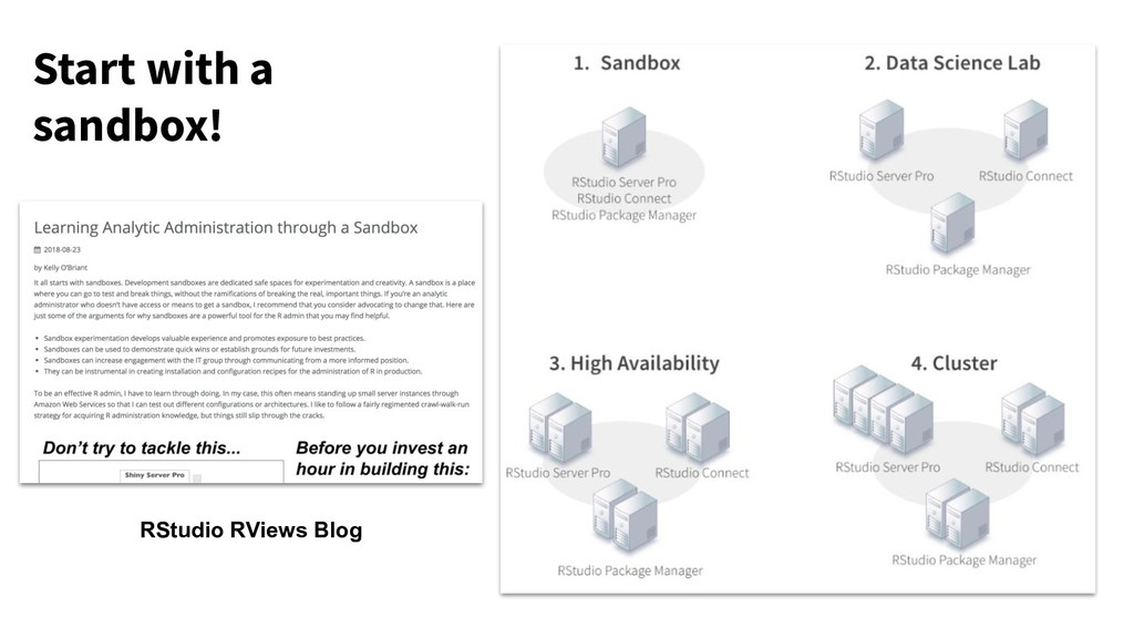 Start with a sandbox! RStudio RViews Blog