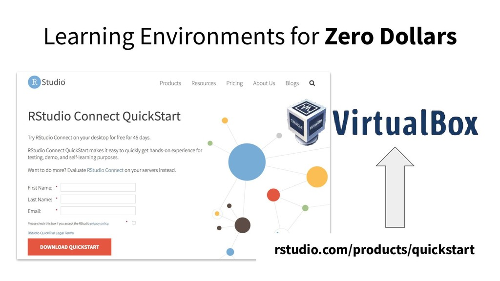 Learning Environments for Zero Dollars rstudio....