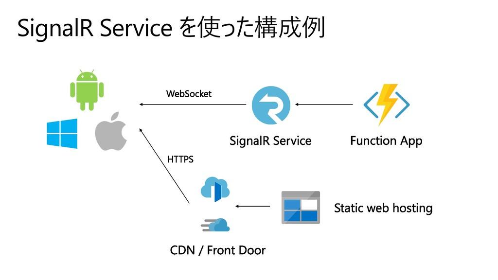 SignalR Service を使った構成例