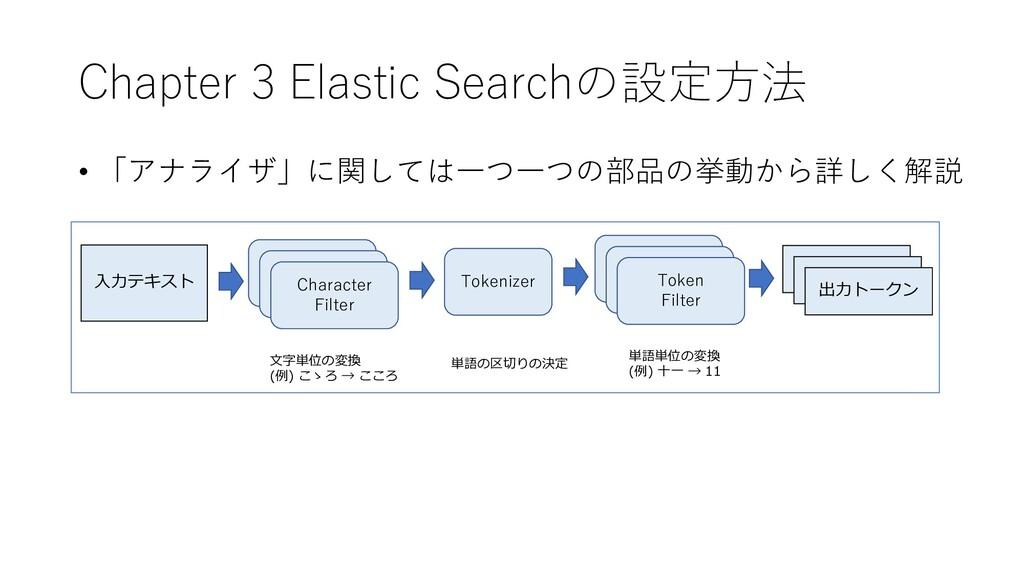 Chapter 3 Elastic Searchの設定⽅法 • 「アナライザ」に関しては⼀つ⼀...