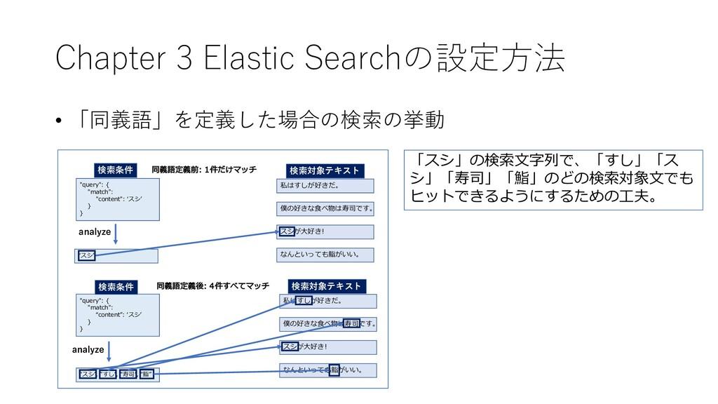 Chapter 3 Elastic Searchの設定⽅法 • 「同義語」を定義した場合の検索...