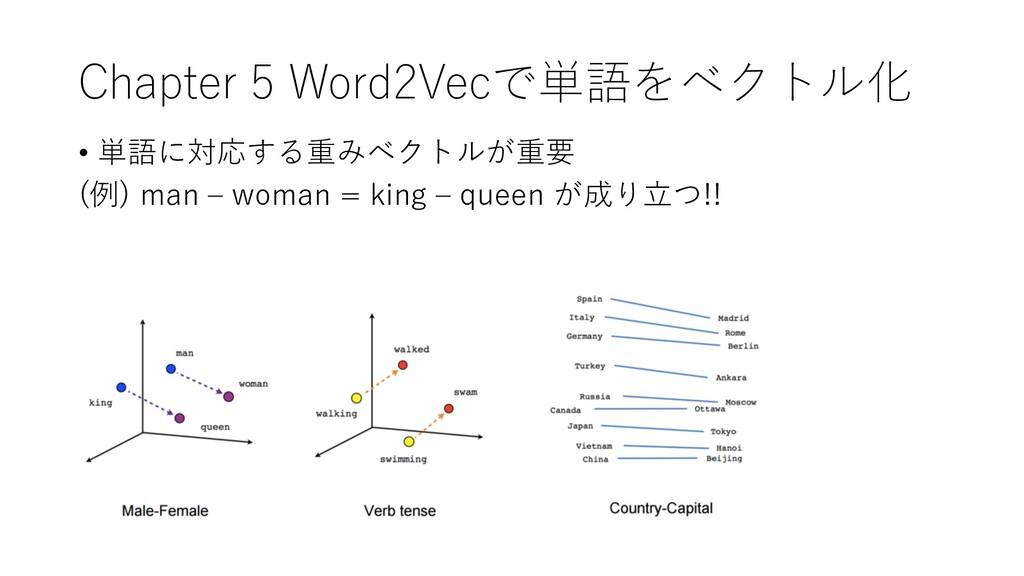 Chapter 5 Word2Vecで単語をベクトル化 • 単語に対応する重みベクトルが重要 ...