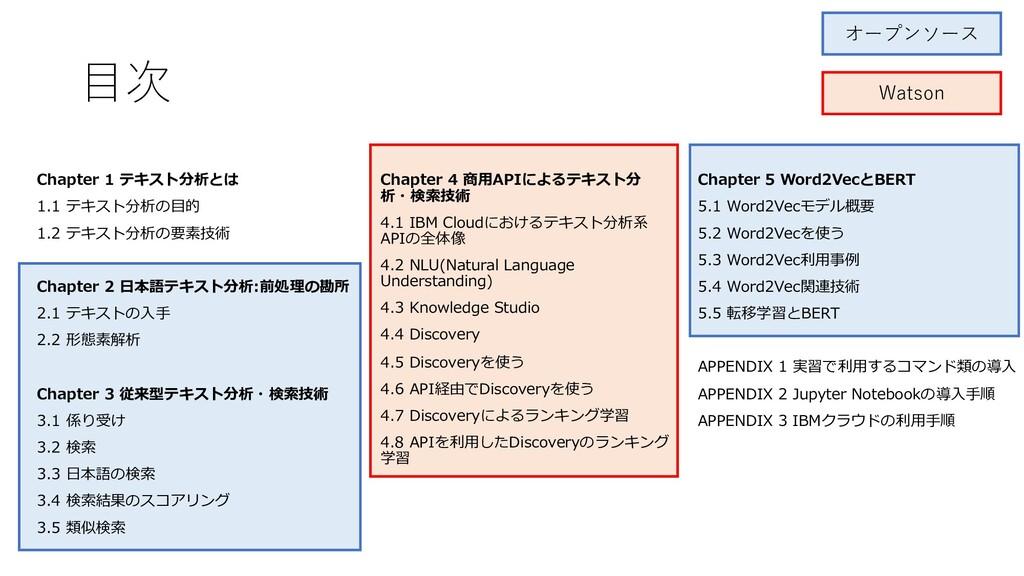⽬次 オープンソース Watson Chapter 1 テキスト分析とは 1.1 テキスト分析...