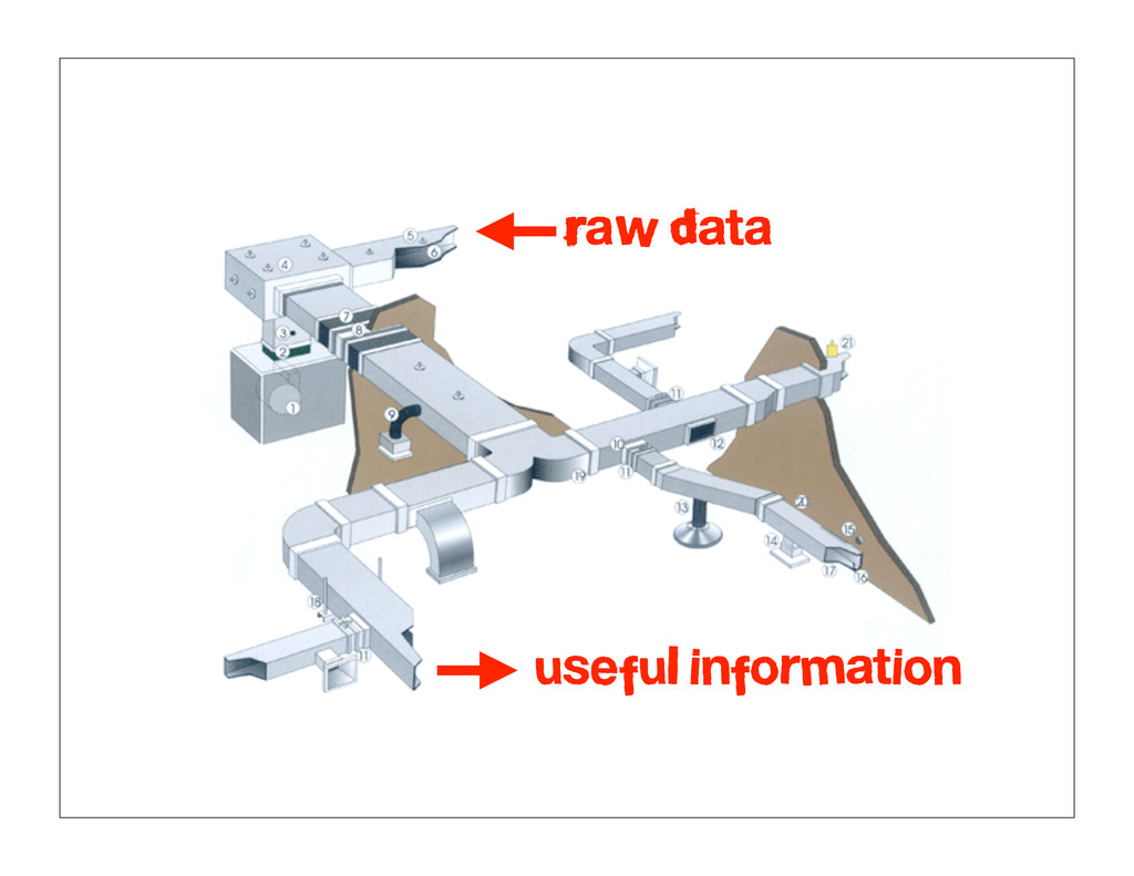 Raw Data useful information