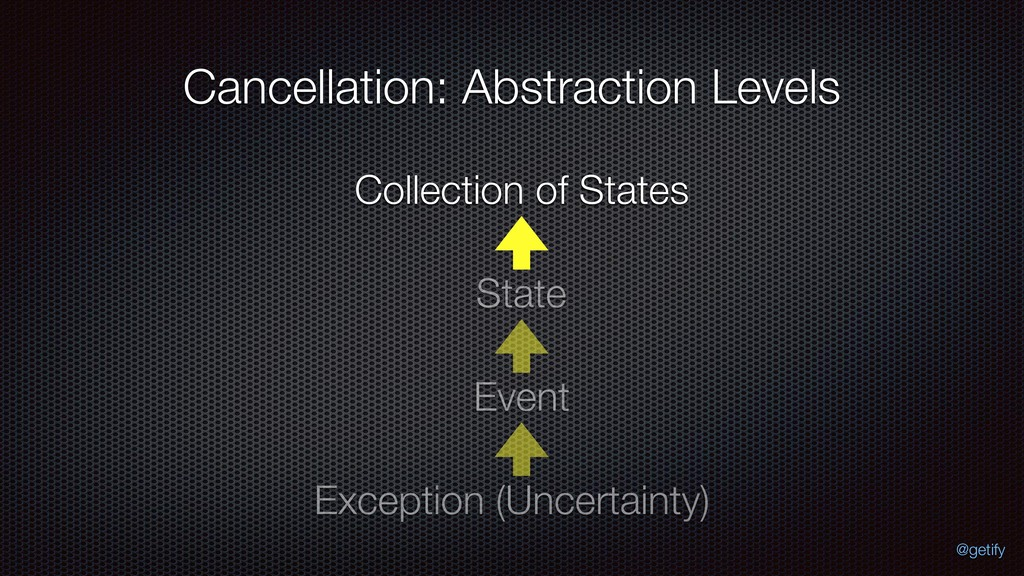 Cancellation: Abstraction Levels Exception (Unc...