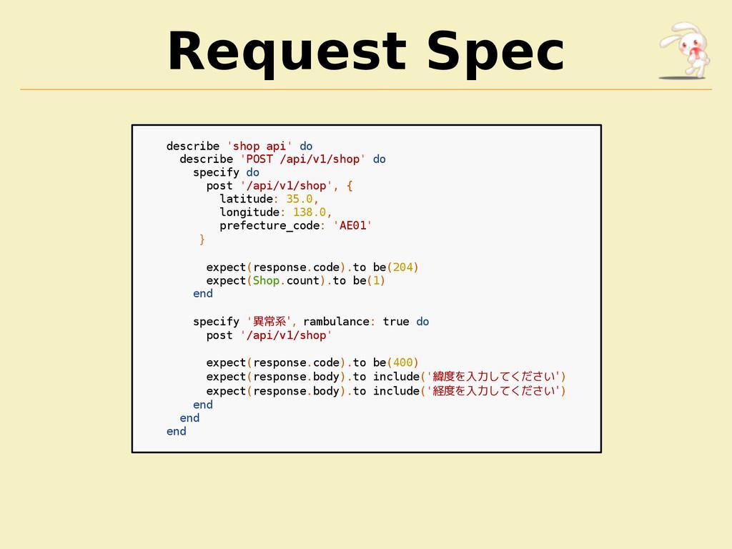 Request Spec describe 'shop api' do describe 'P...