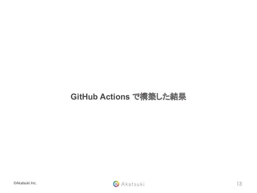 ©Akatsuki Inc. GitHub Actions で構築した結果