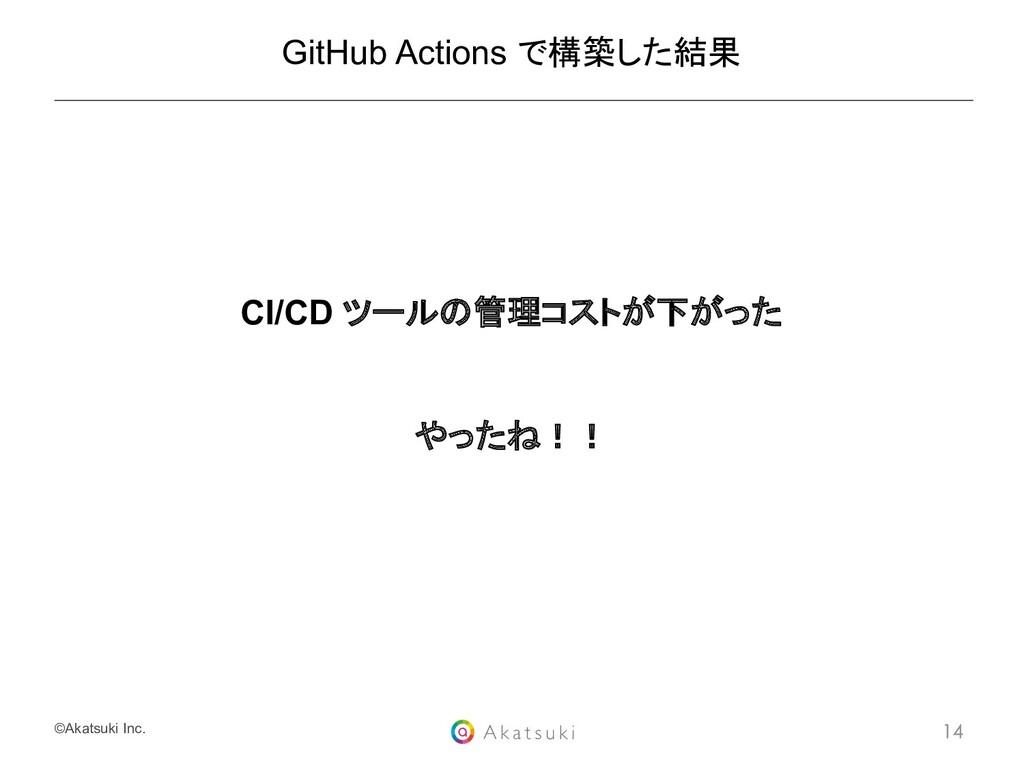 ©Akatsuki Inc. CI/CD ツールの管理コストが下がった やったね!! GitH...
