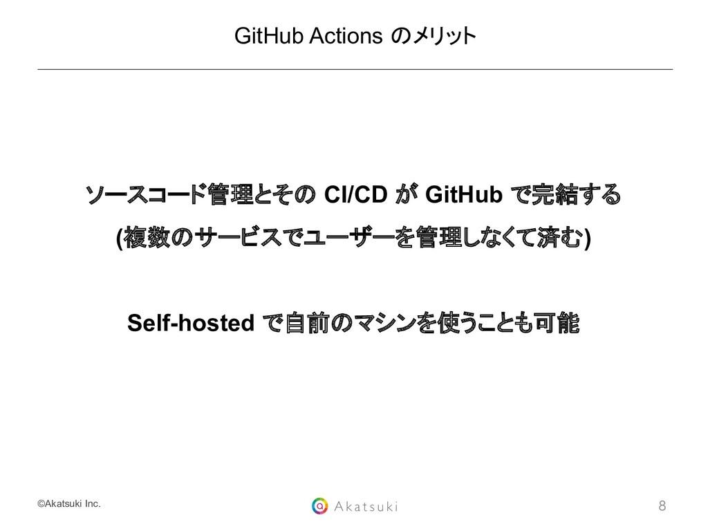 ©Akatsuki Inc. ソースコード管理とその CI/CD が GitHub で完結する...