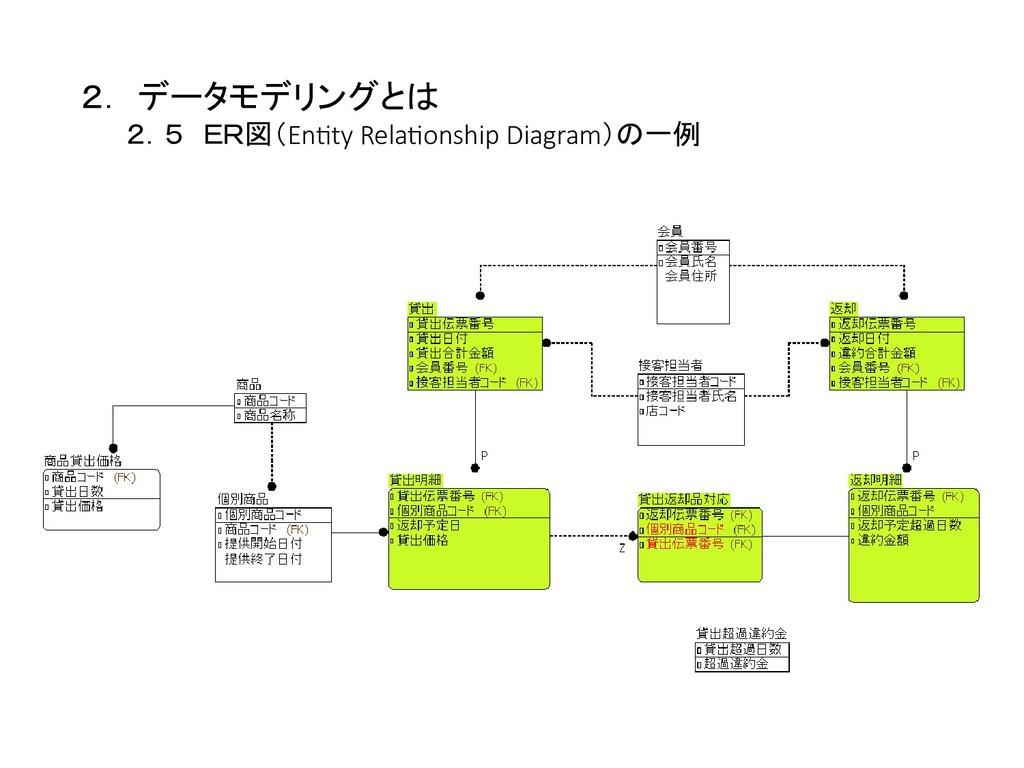 2. データモデリングとは    2.5 ER図(En$ty Rela$onship D...