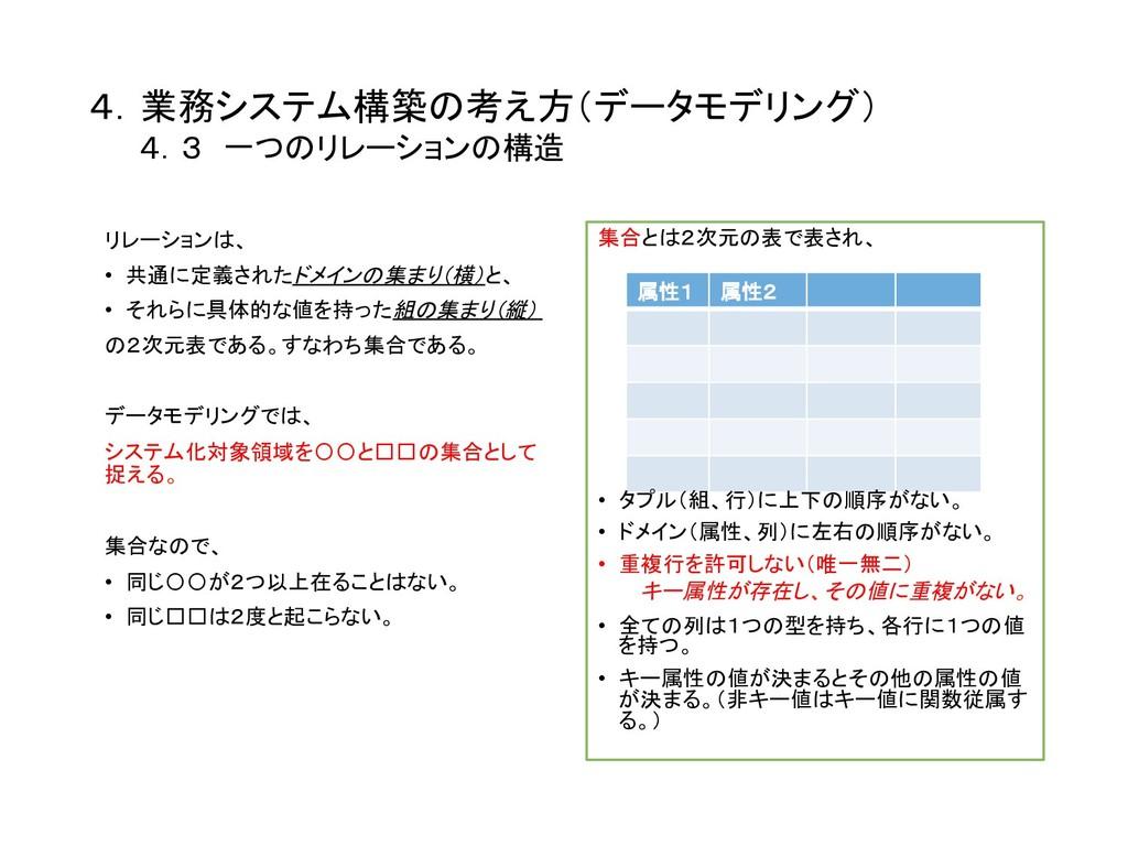 4.業務システム構築の考え方(データモデリング)    4.3 一つのリレーションの構造...