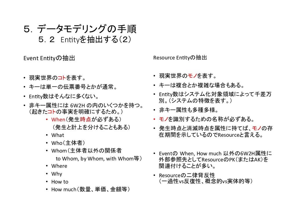5.データモデリングの手順  5.2 En$tyを抽出する(2) Event En...