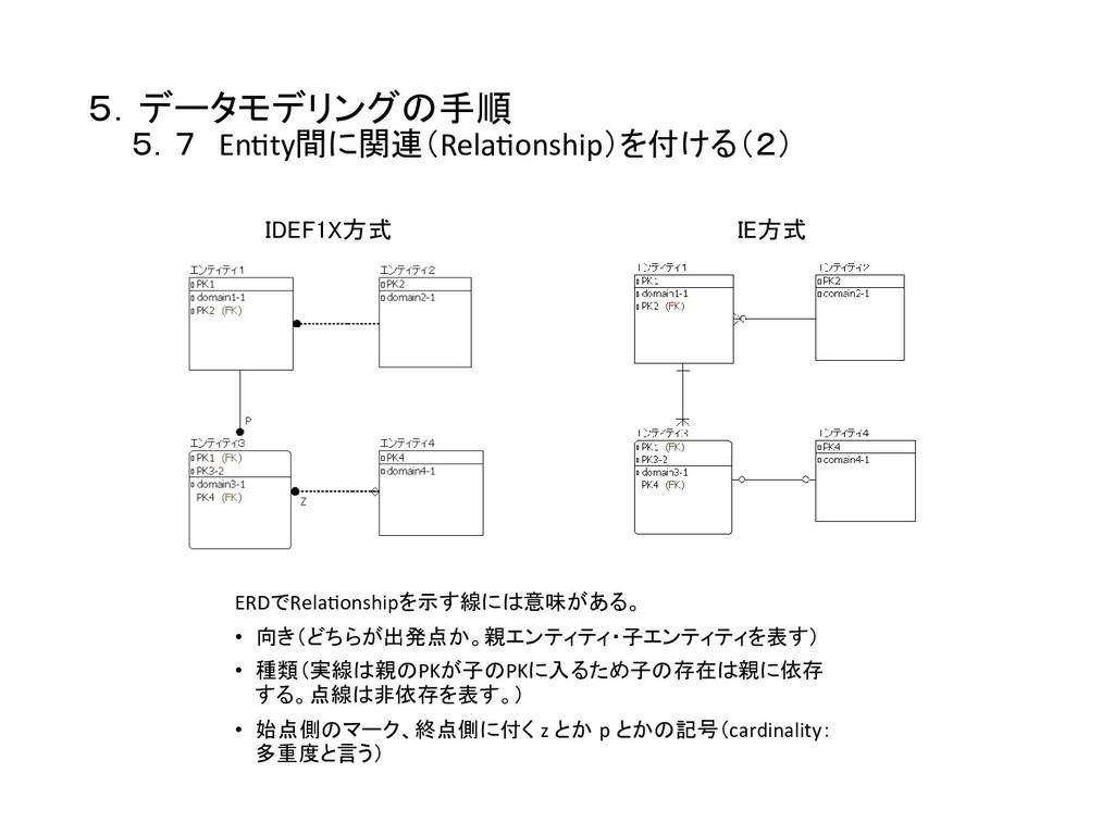 5.データモデリングの手順    5.7 En0ty間に関連(Rela0onship)を...