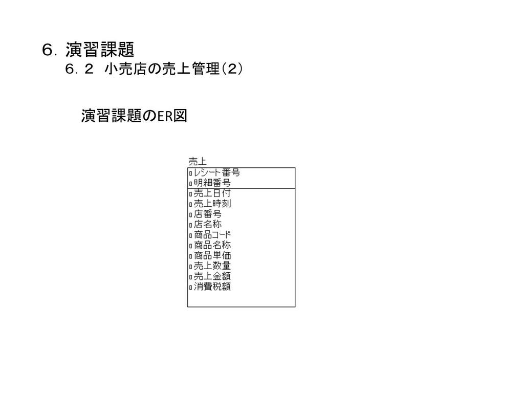 6.演習課題    6.2 小売店の売上管理(2)    演習課題のER図