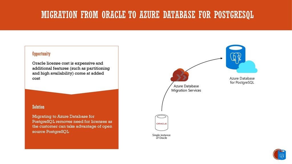 MIGRATION FROM ORACLE TO AZURE DATABASE FOR POS...