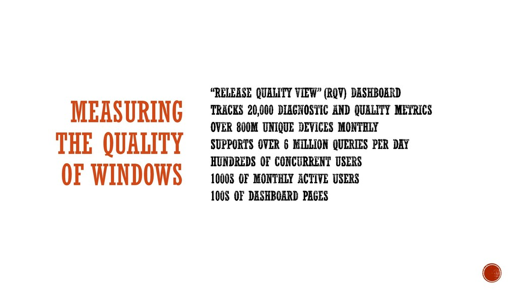 MEASURING THE QUALITY OF WINDOWS