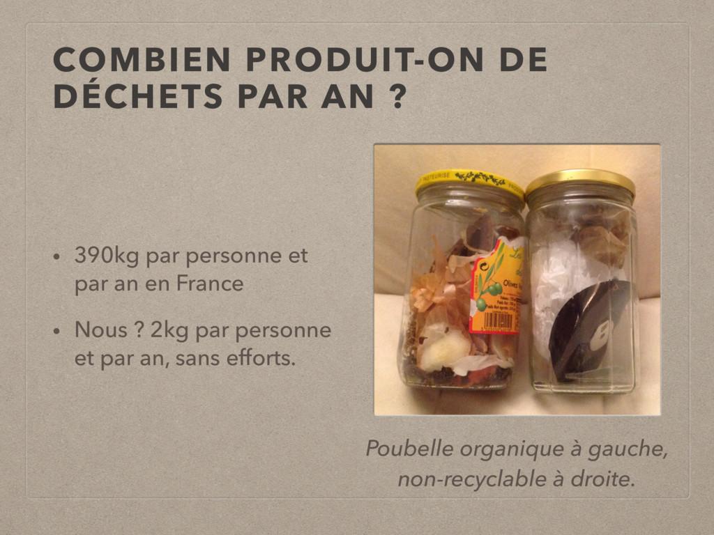 COMBIEN PRODUIT-ON DE DÉCHETS PAR AN ? • 390kg ...