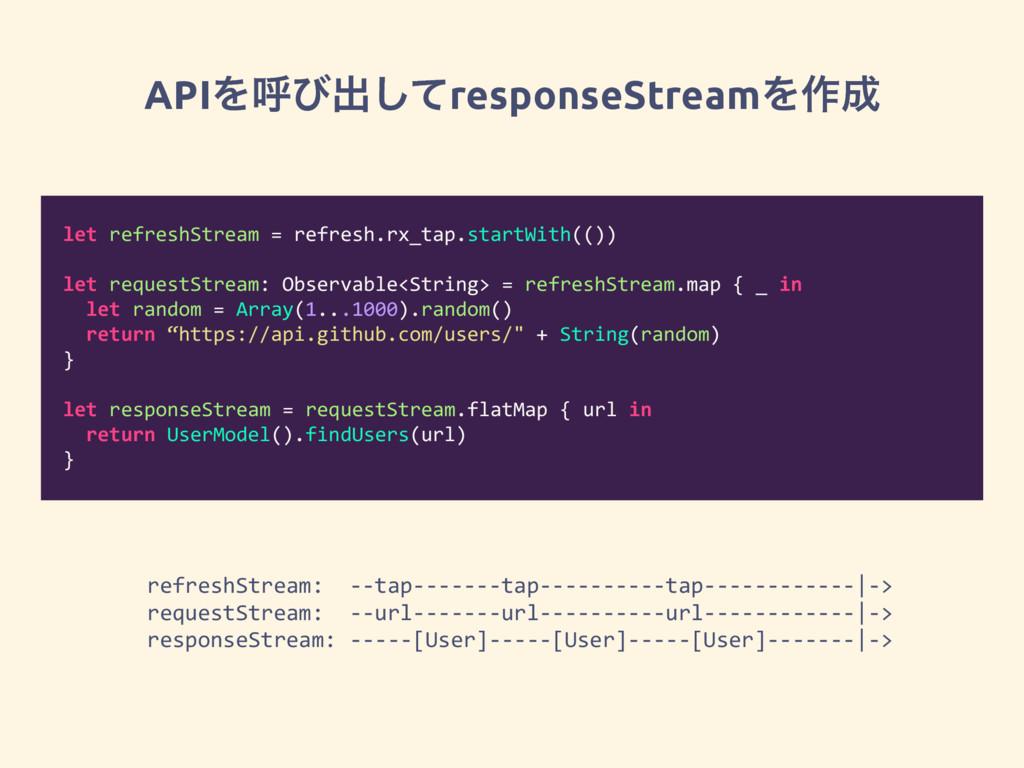 APIΛݺͼग़ͯ͠responseStreamΛ࡞ let refreshStream = ...