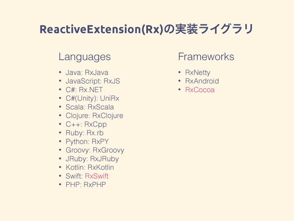 ReactiveExtension(Rx)ͷ࣮ϥΠάϥϦ Languages • Java:...