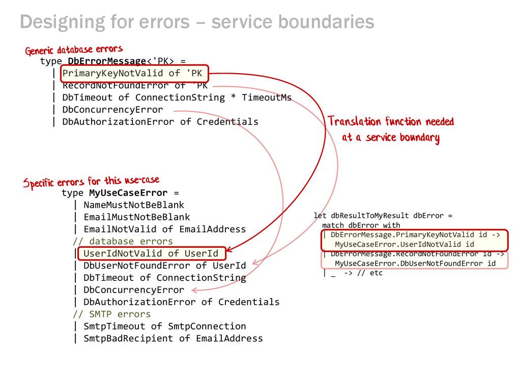 Designing for errors – service boundaries Trans...