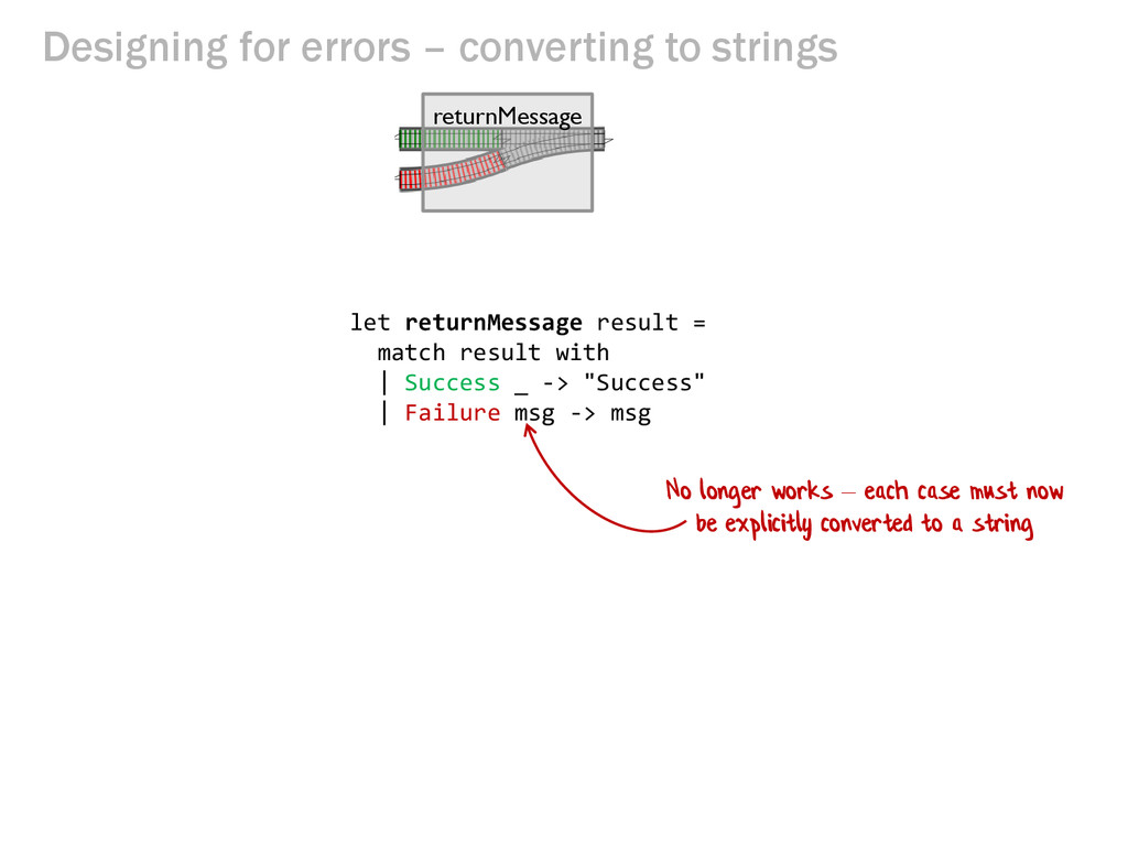 Designing for errors – converting to strings No...