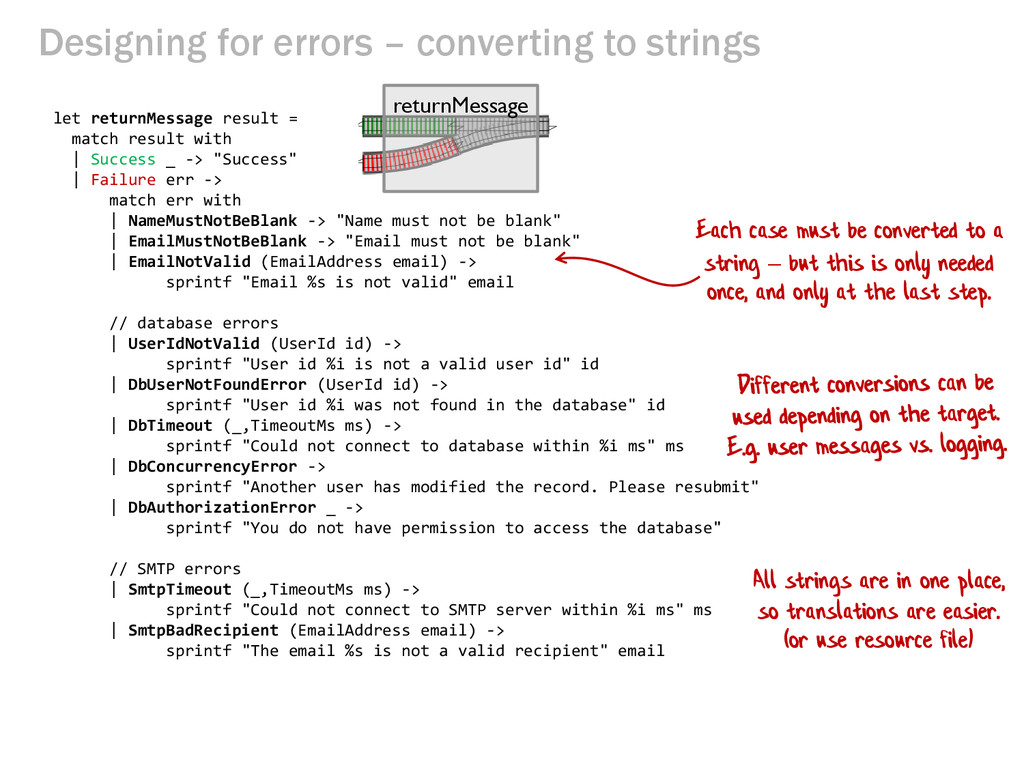 Designing for errors – converting to strings le...