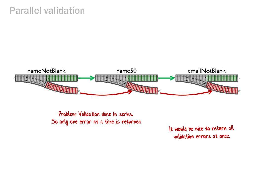 Parallel validation nameNotBlank name50 emailNo...