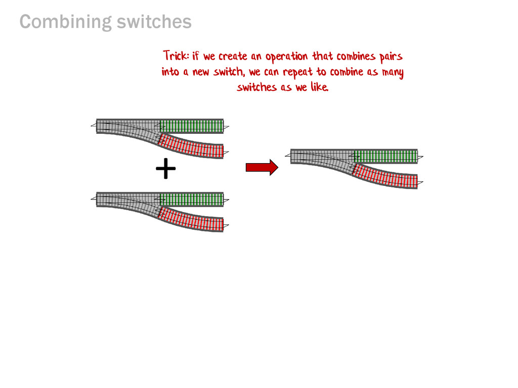 Combining switches + Trick: if we create an ope...