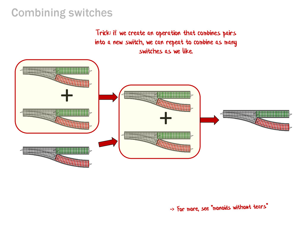 Combining switches + + Trick: if we create an o...