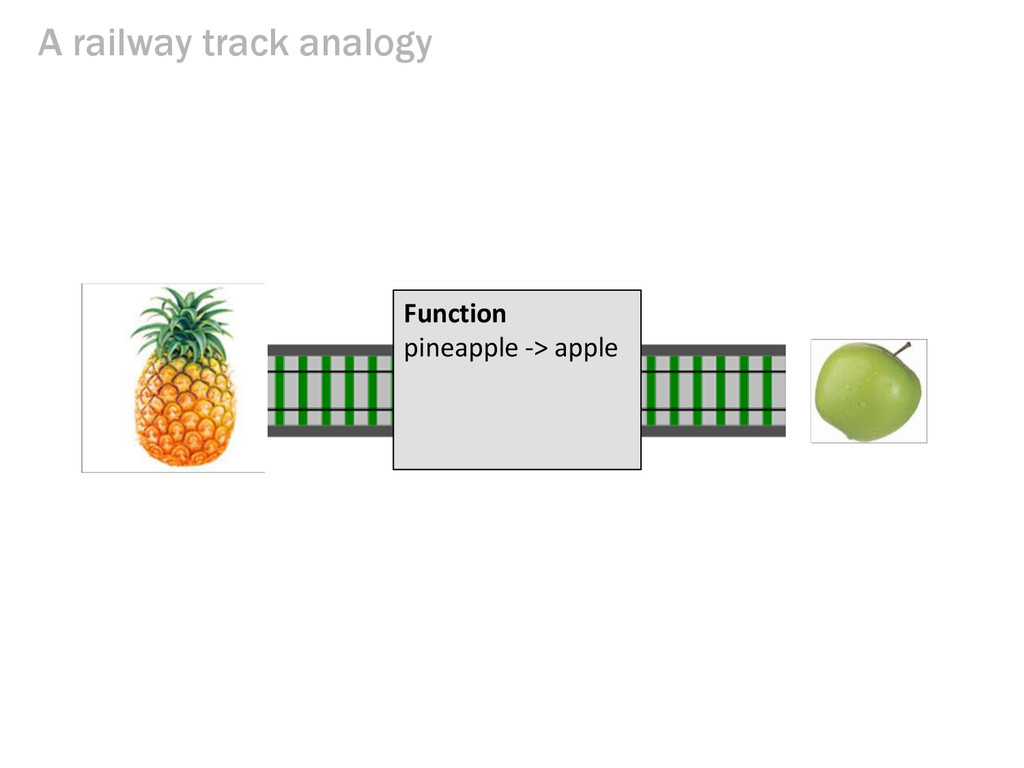 A railway track analogy The Tunnel of Transform...