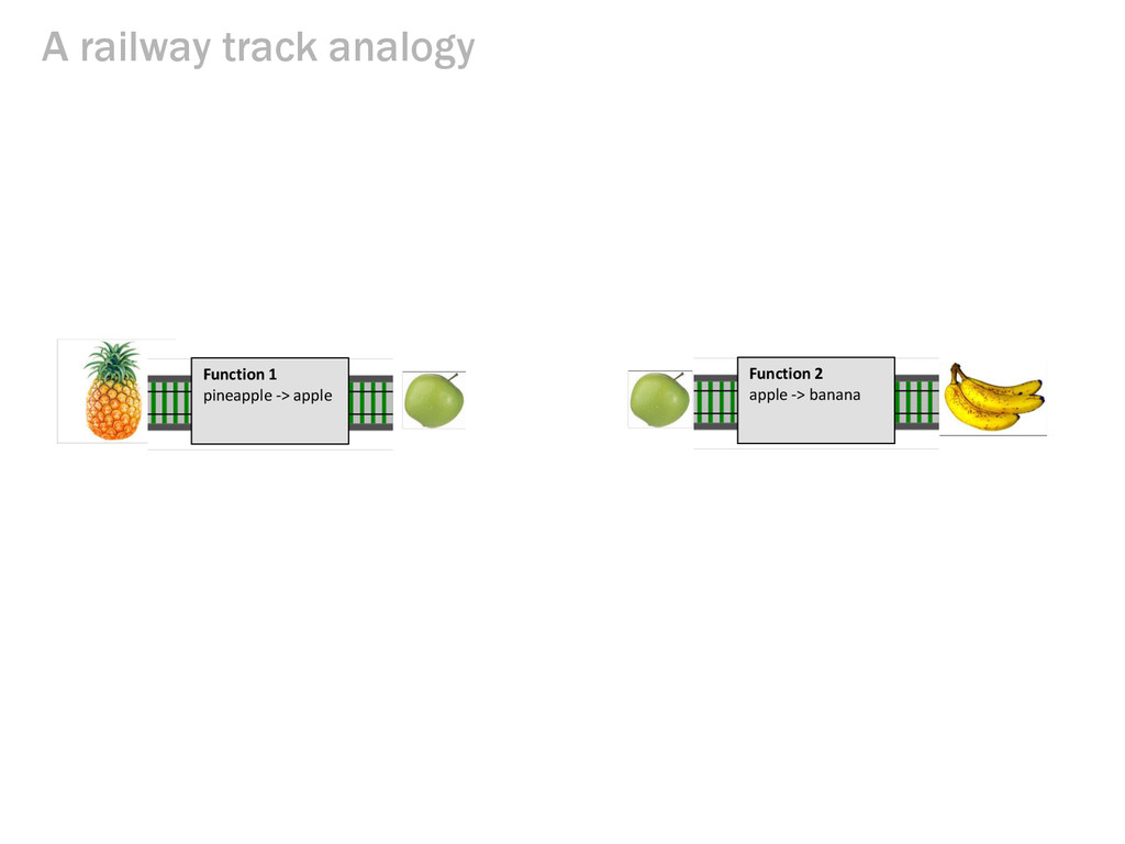 A railway track analogy Function 1 pineapple ->...