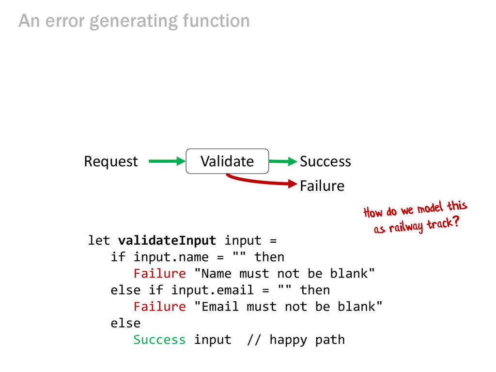An error generating function Request Success Va...