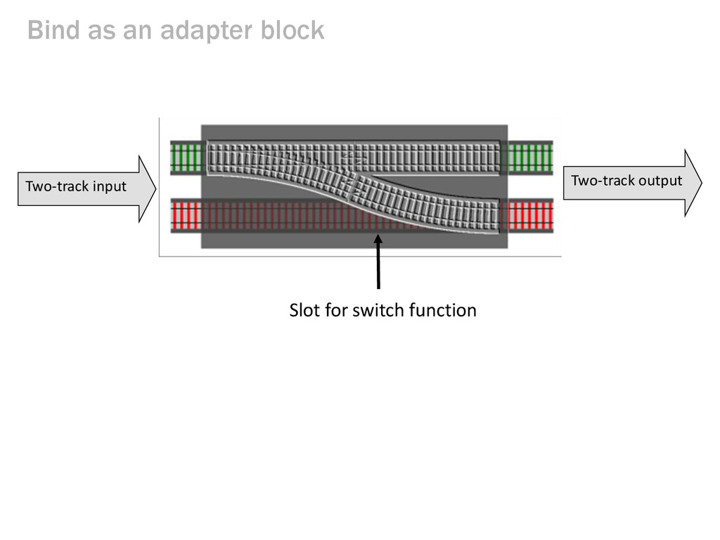 Bind as an adapter block Two-track input Slot f...