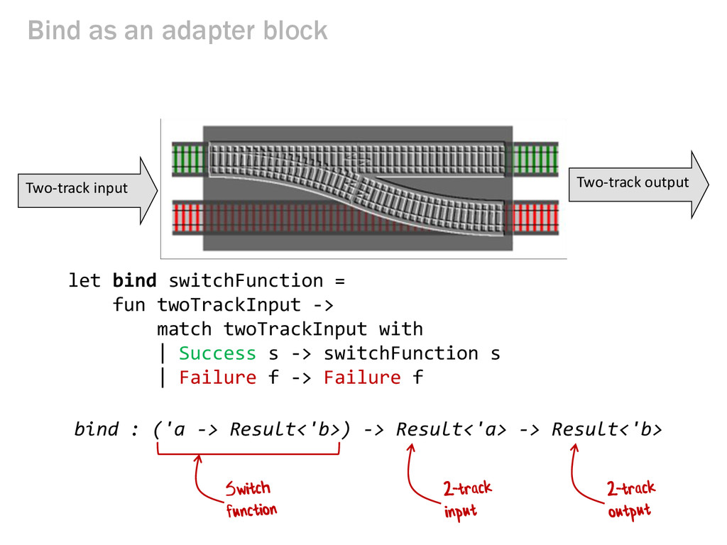 Bind as an adapter block Two-track input Two-tr...