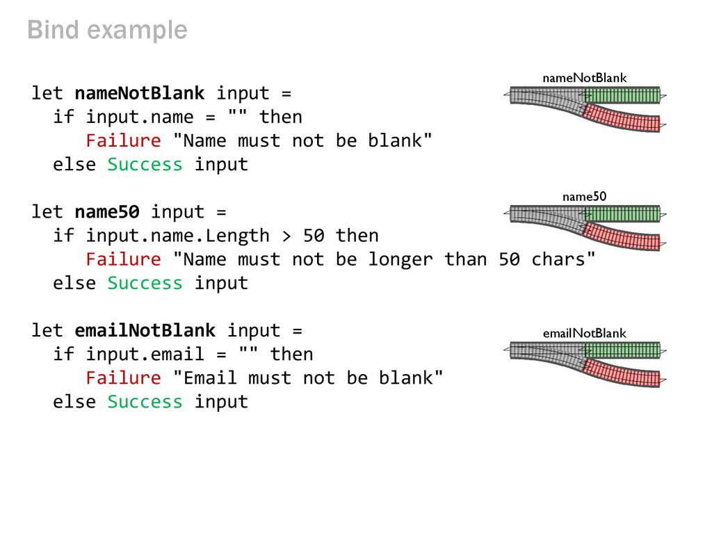 name50 Bind example let nameNotBlank input = if...