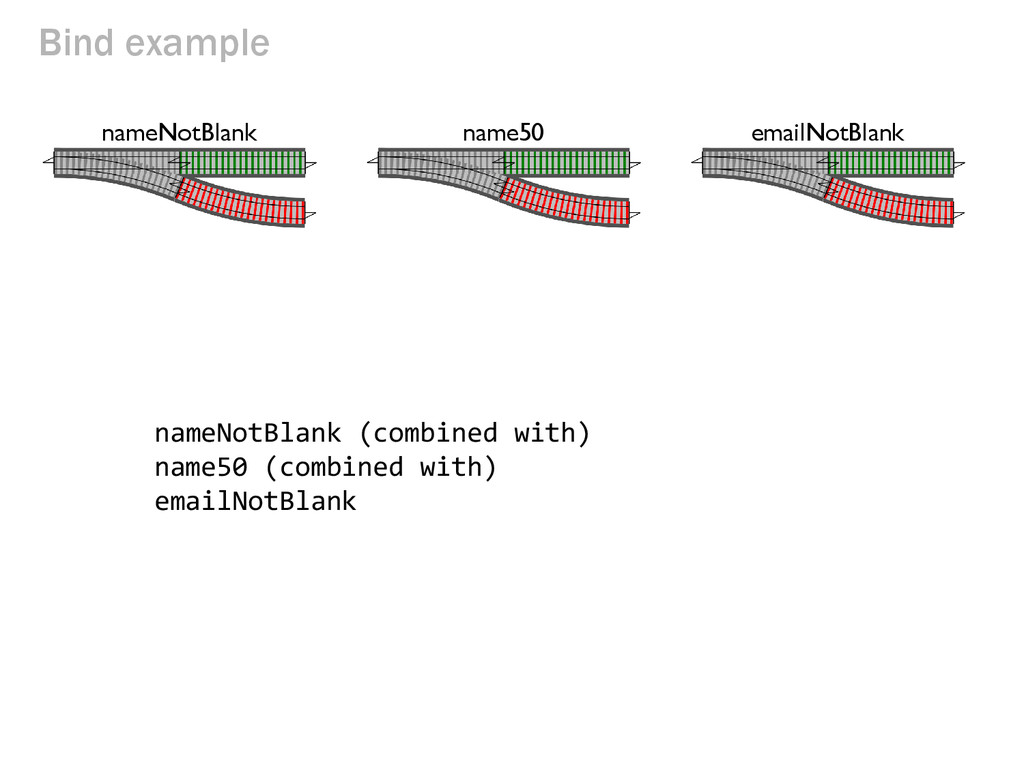Bind example nameNotBlank (combined with) name5...