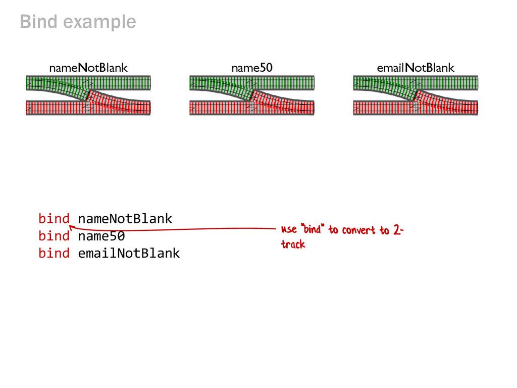 Bind example bind nameNotBlank bind name50 bind...