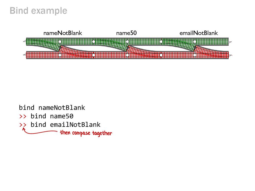 Bind example bind nameNotBlank >> bind name50 >...