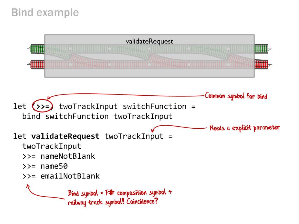 Bind example let (>>=) twoTrackInput switchFunc...