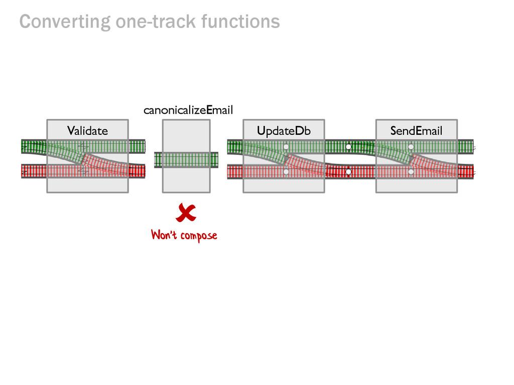Converting one-track functions UpdateDb SendEma...