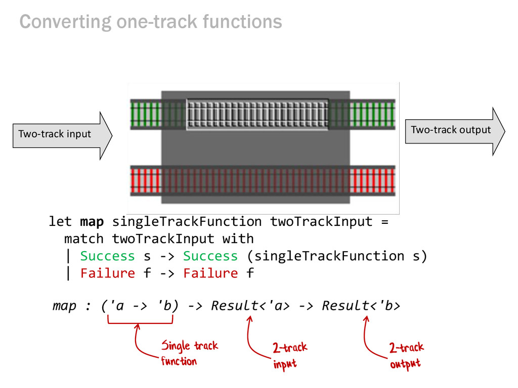 Converting one-track functions Two-track input ...